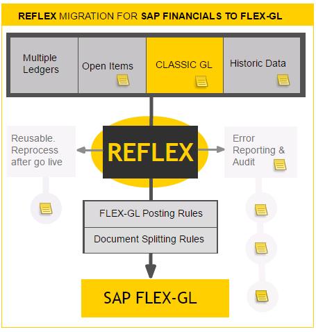 Reflex (307491)