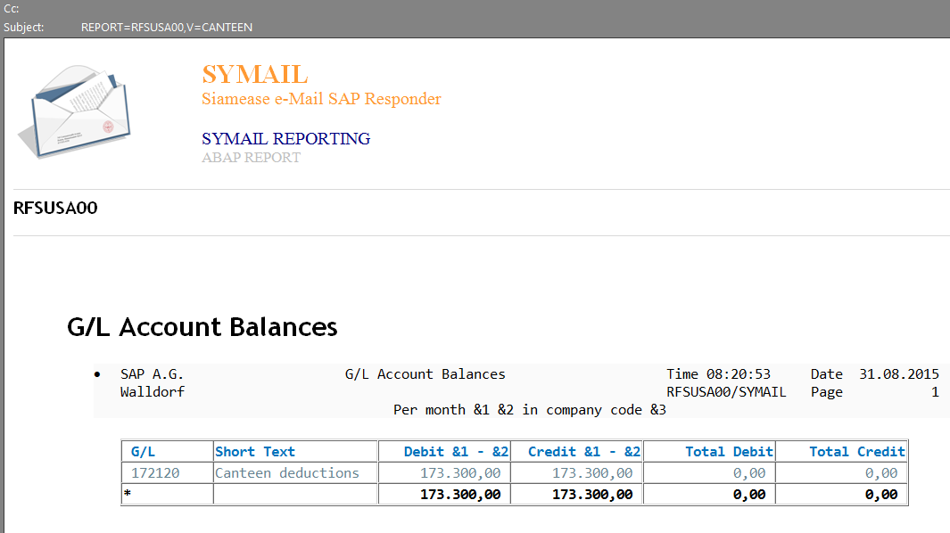 symail_report